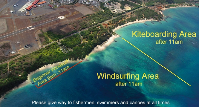 Aerial View of Kanaha Beach (use areas) looking south.